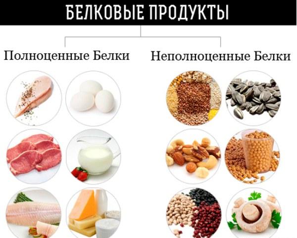 rakendatud toitumine looduslikud rasvapoleti ulevaated bbq slimming soob