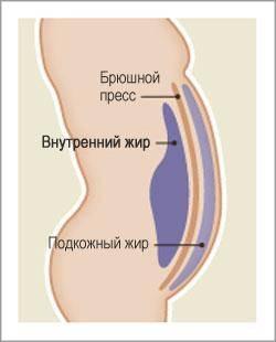 kuidas eemaldada uldine rasv