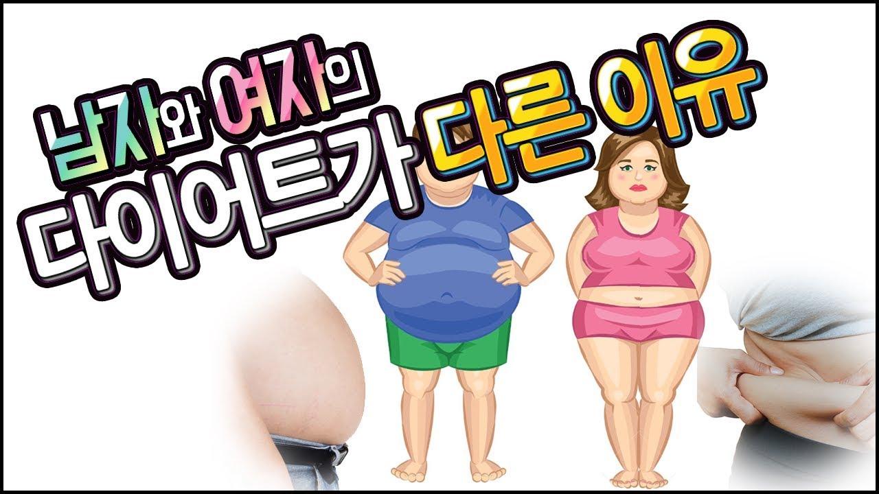 nadala kaalulanguse kaalu jalgijad mons pubise rasva kadu