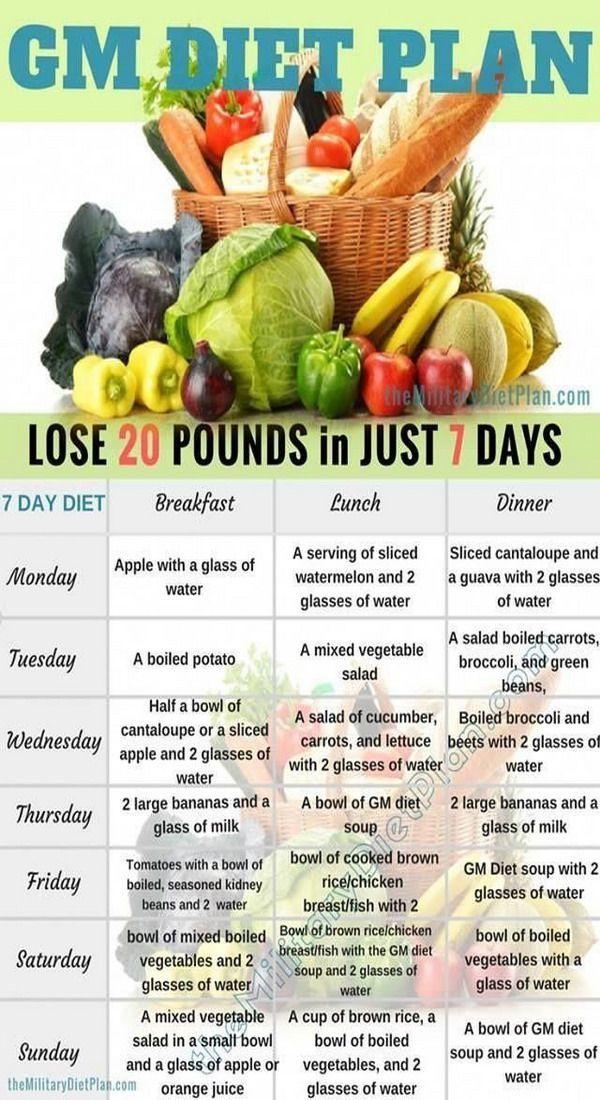 lihtne slim down tips
