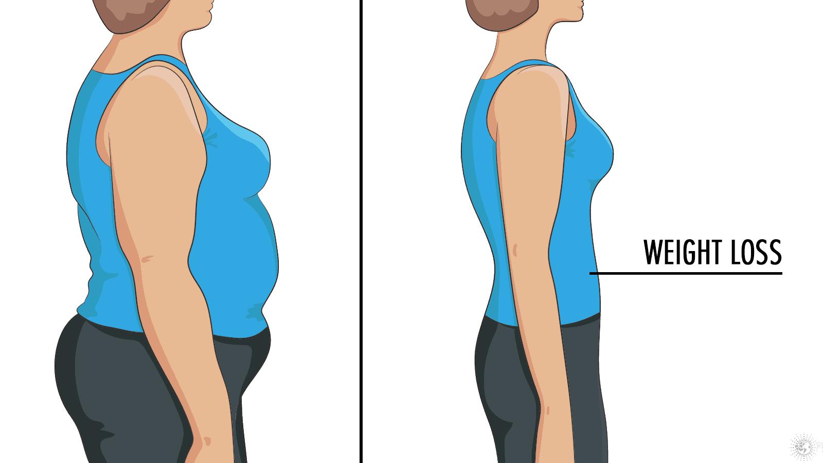 poletage rasva kaaluga