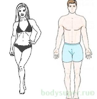 keha kuju muutus kaalukaotusega